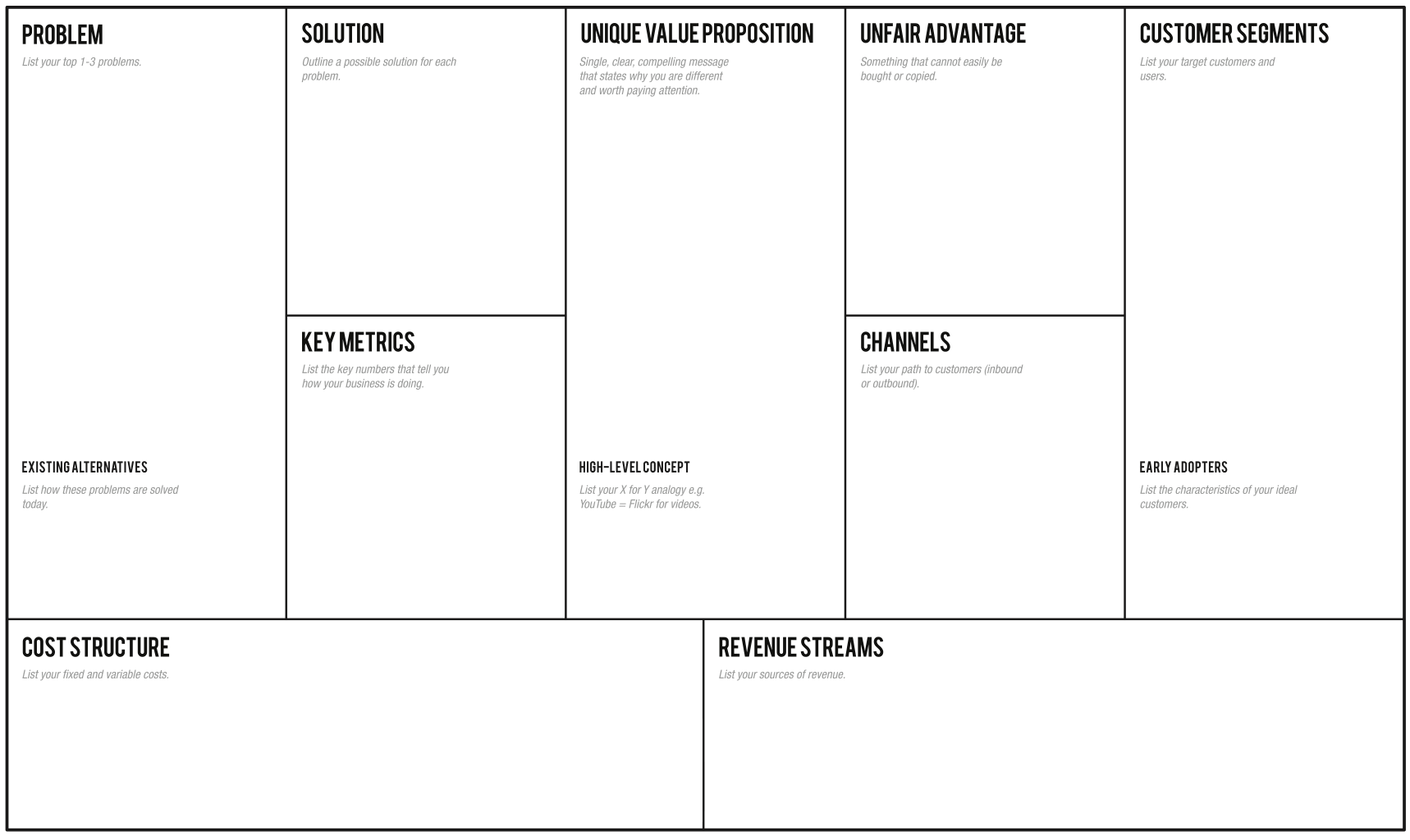 Startup Ideas 101 - The Mini Hubble - Lean Canvas Examples